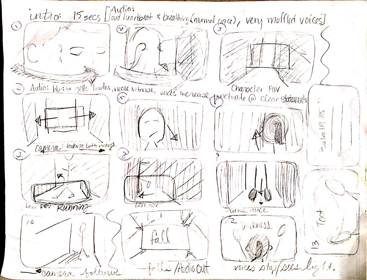 Story Board Drawings